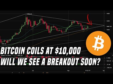 Bitcoin Price Coils At $10K | Are We Setting Up For A Breakout?