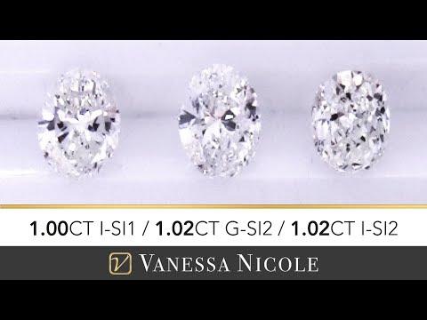 OVAL CUT DIAMONDS | Oval Shape Size Comparison | Diamond Selection for Jamie