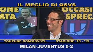 QSVS - I GOL DI MILAN - JUVENTUS 0-2  - TELELOMBARDIA / TOP CALCIO 24