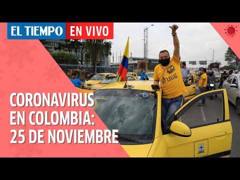 Coronavirus en Colombia: 183 fallecidos y 8.497 nuevos casos