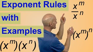 Gambar cover Exponent Rules with Examples