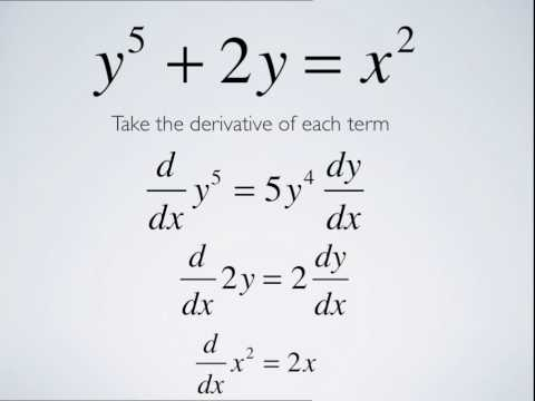 Implicit differentiation, a revealing video.