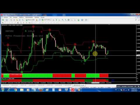 Show You How To Win In Binary And Forex Trades