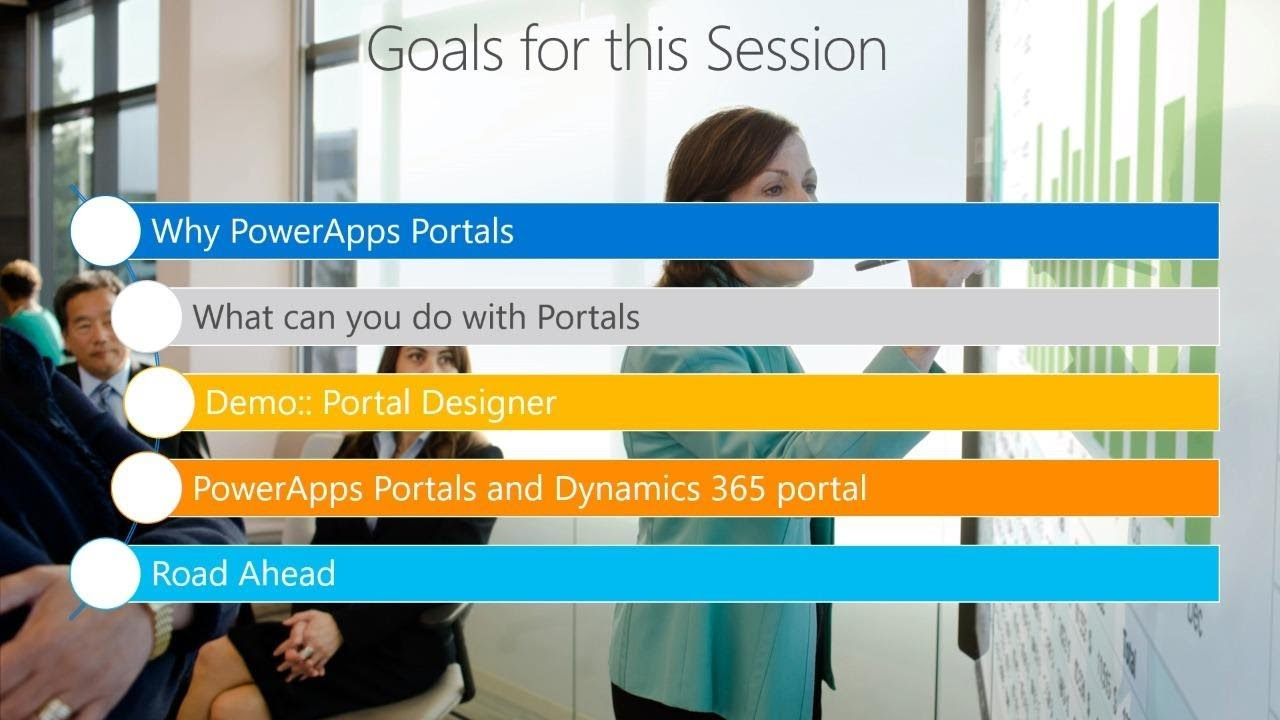 Microsoft PowerApps: Introducing PowerApps portal for external users -  BRK2074
