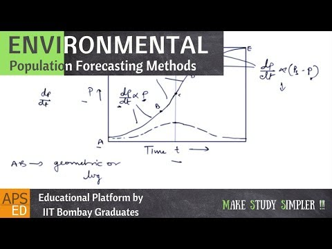 Introduction to Water Supply Engineering & Population Forecast   Environmental Engineering  