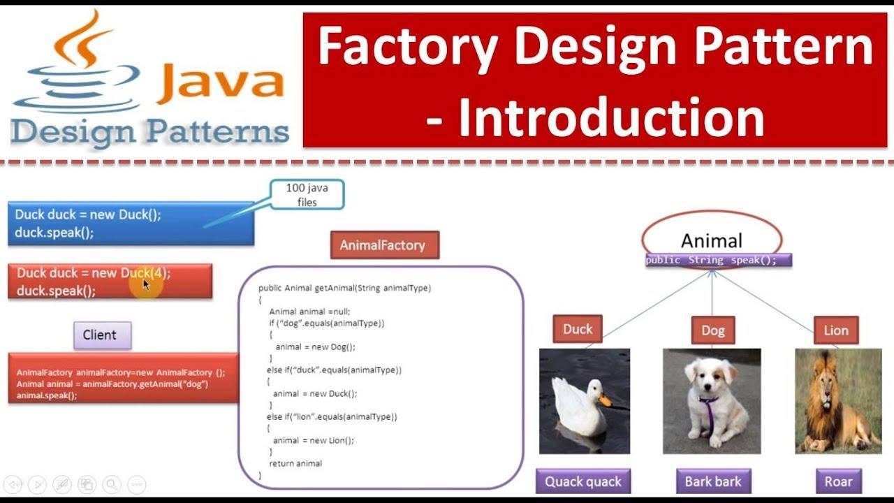 Factory Design Pattern Interesting Decoration