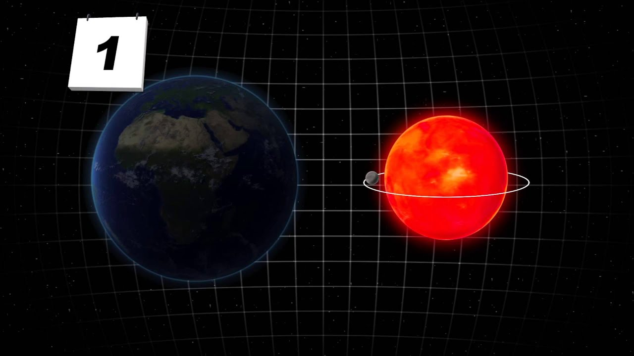 New planet discovered 2015: Earth-like planet GJ 1132b ...