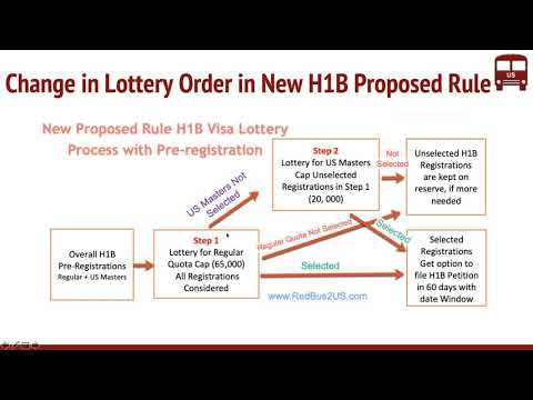 H1B Pre registration New Proposed Rule by USCIS Lottery Change