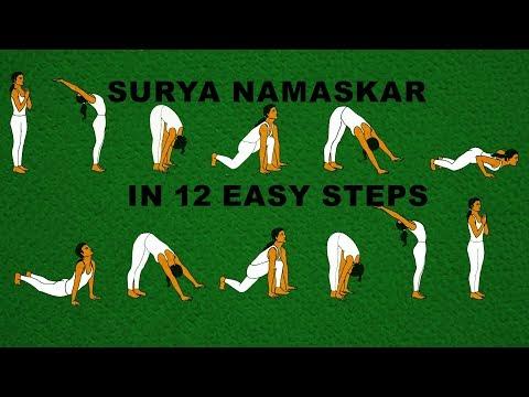 The 12 types of surya namaskaras