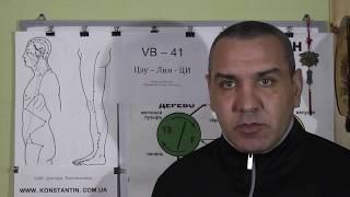 Активизируем Ноги (нижние конечности) точками Акупунктуры.