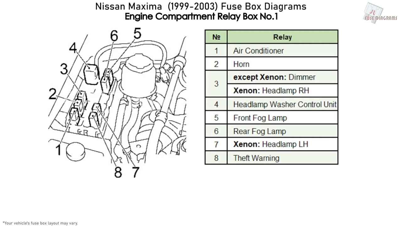 Nissan Maxima (1999-2003) Fuse Box Diagrams - YouTube | 99 Maxima Engine Diagram |  | YouTube