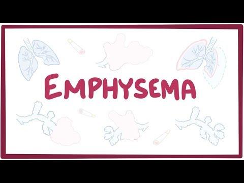 Emphysema an Osmosis preview