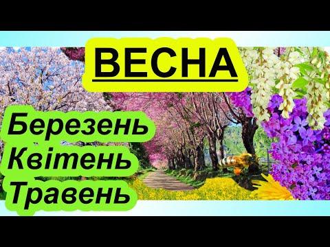 Опис місяців весни БЕРЕЗЕНЬ КВІТЕНЬ ТРАВЕНЬ Презентація