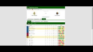 Обзор голов на Футбол и Прогноз на матч Реал Мадрид Вильярреал 22 мая