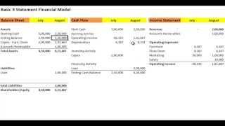 financial modelling how to build a 3 statement model