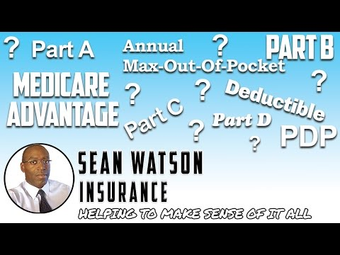 How to cancel Part B of Medicare