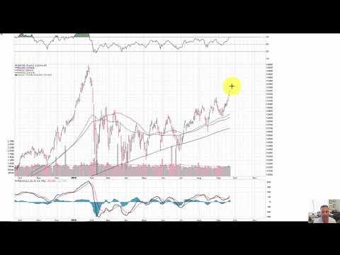 September 2018 Stock Market Recap
