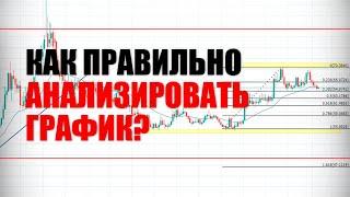 анализ График Онлайн/ Профессиональный Анализ Рынка Криптовалют/ Вытряхивание из Рынка