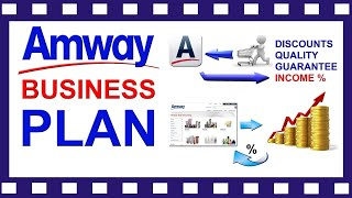Amway Business Plan #ParttimeIncome #PassiveIncome #Amwayplan #ownbusiness #Showtheplan in Hindi