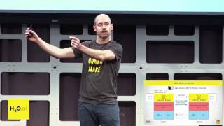 Intro to Deep Water – Arno Candel