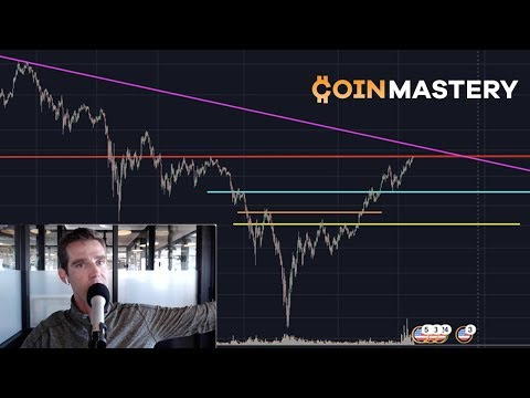 The Critical Moment Is Near - Will Bitcoin Break Through? Alt Strategy, Banks vs Bitcoin - Ep148