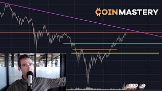 The Critical Moment Is Near - Will Bitcoin Break Through? Alt Strategy, Banks vs Bitcoin - Ep148