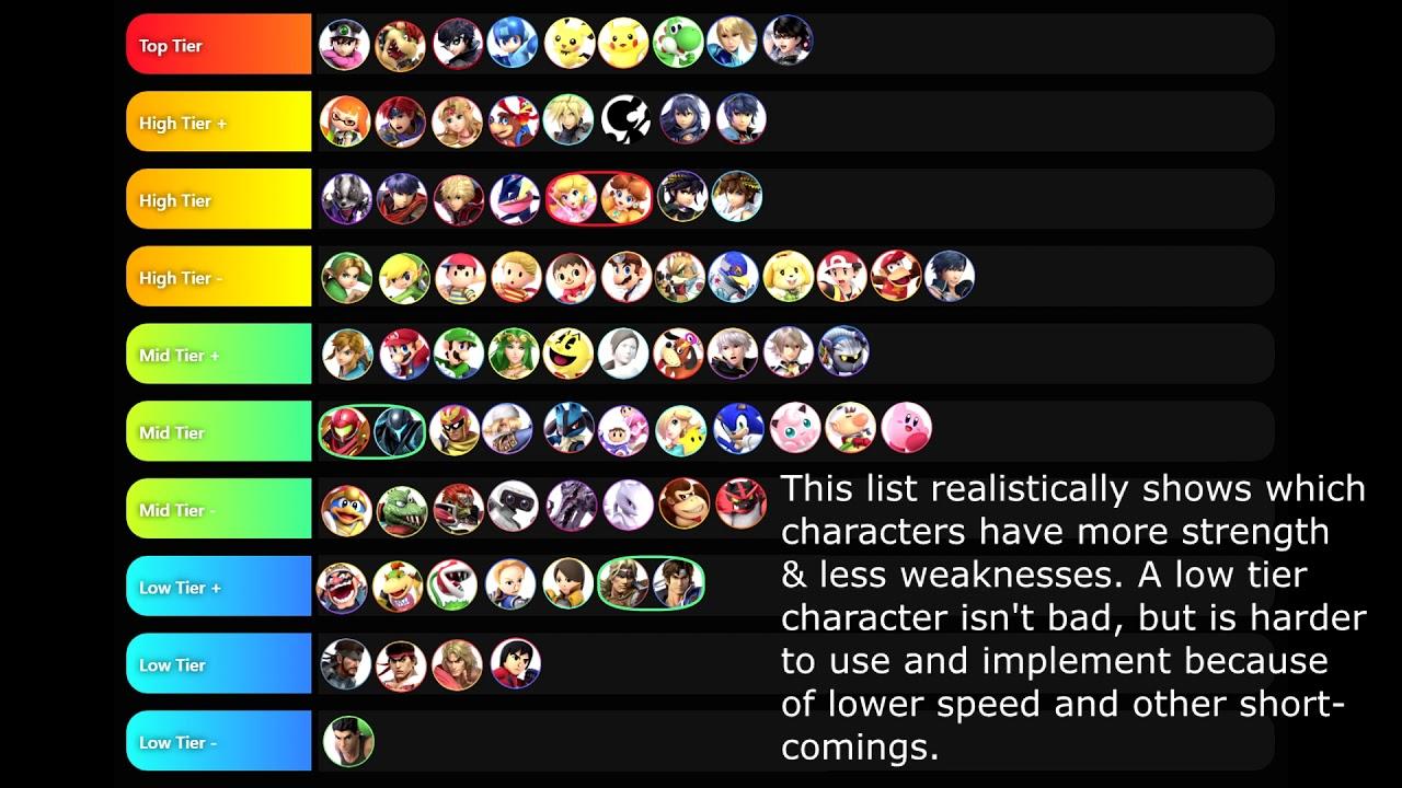 Super Smash Bros. Ultimate Tier List – November 2019 ...