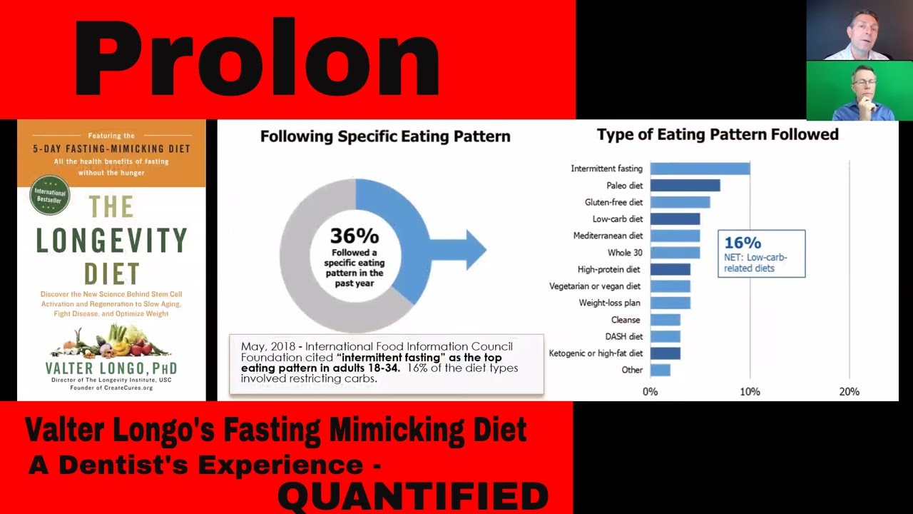 Fasting Mimicking Diet: A Dentist's Experience (Valter Longo's Prolon)
