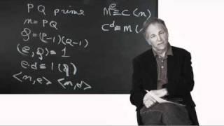 rivest shamir adleman the rsa algorithm explained