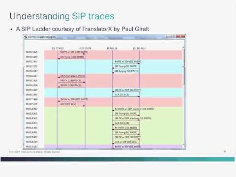 Expert VIP Live Webcast: Troubleshooting SIP in Cisco Unified Communications Deployments