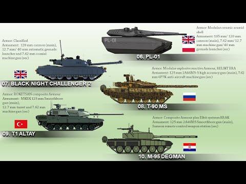 The 10 Main Future Battle Tanks