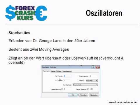 Forex Crash Kurs