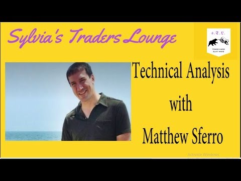 Technical Analysis with Matthew Sferro