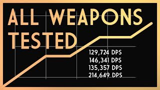 The Division 2 - Best Weapons For PvP & PvE | All Weapons Tested