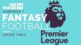 Fantasy Football Gameweek 1 Overview   Preview of Week 2   MrMaskTV Leaderboard