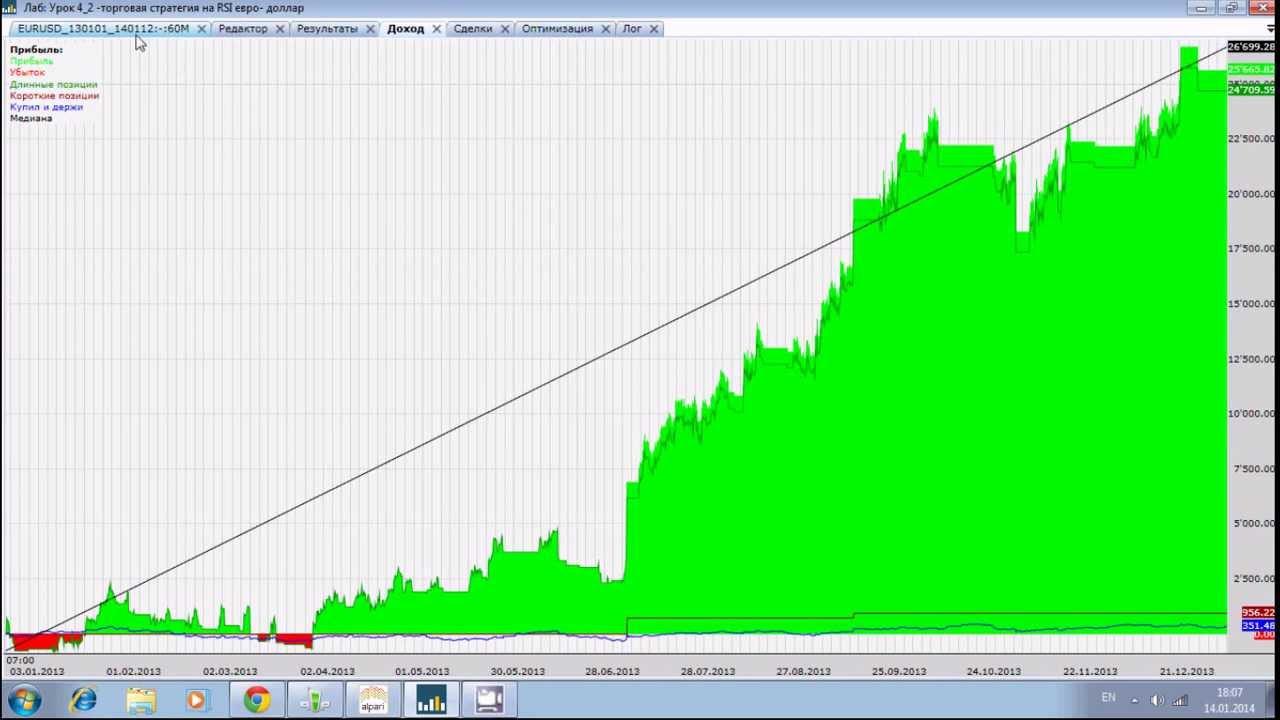 Уроки стратегии форекс видео usd aud forex rates