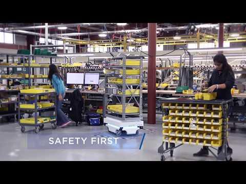 Business Innovation Observatory - Collaborative Robotics