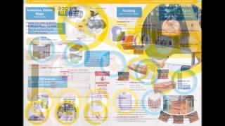 Allens Industrial Products - Asbestos Equipment Specialist