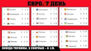 Чемпионата Европы по футболу EURO 2020 2 тур Таблицы Результаты Расписание 3 сборные в 1 8