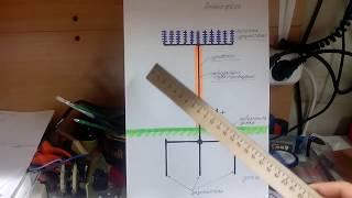 атмосферное электричество 1