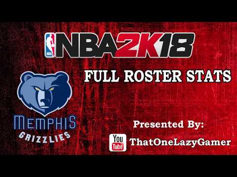 "NBA 2K18 ""Memphis Grizzlies"" Full Roster stats"