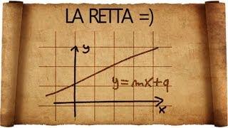 retta in geometria analitica equazione e rappresentazione