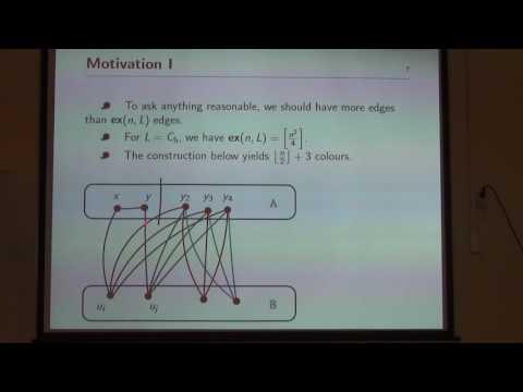 "Miklos Simonovits ""New results in Anti-Ramsey theory"""