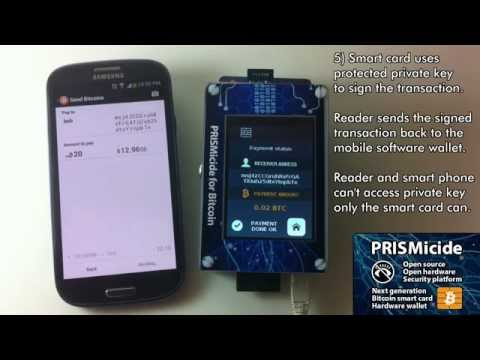 PRISMicide for Bitcoin: smart card based hardware wallet user experience with Raspberry Pi prototype