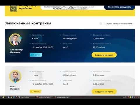 рубль форекс