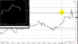 Dowscalper - Using Tick charts for better price entry