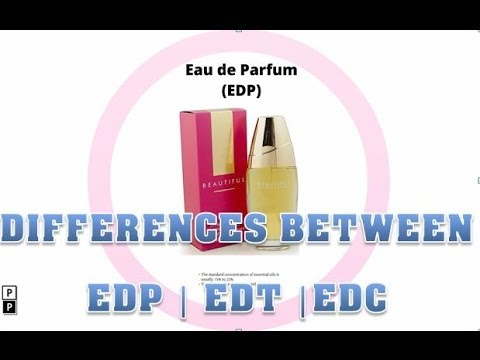 Understanding The Terminology of Perfume and Differences Between EDP v EDT v EDC