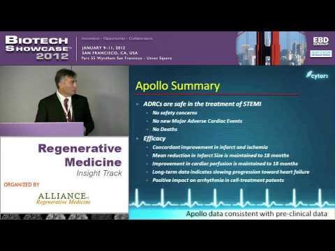 Biotech Showcase 2012_Cytori Therapeutics
