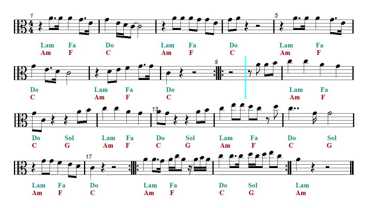 Viola wake me up avicii sheet music guitar chords youtube viola wake me up avicii sheet music guitar chords hexwebz Gallery