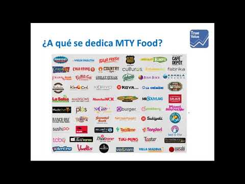 Tesis de inversión en MTY food.